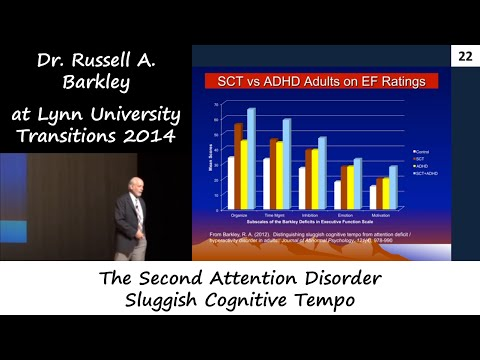Dr. Russell Barkley 2014 Sluggish Cognitive Tempo ADD vs ADHD Lynn Univ Transitions