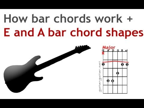 Bar chord theory for guitar - E and A shapes of the CAGED system ...