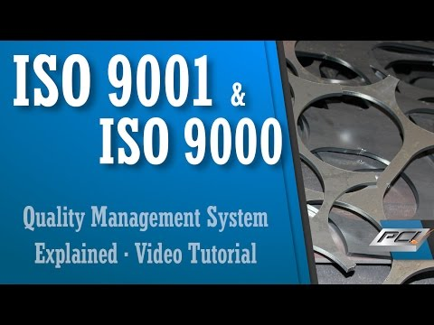 ISO 9001 and ISO 9000 Quality Management System and Audit Explained in this Training Tutorial Video