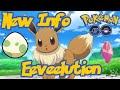 Pokemon Go - New Info + Eeveelution (English)