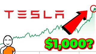 🔴 Could Tesla Stock Go To $1,000 🔴