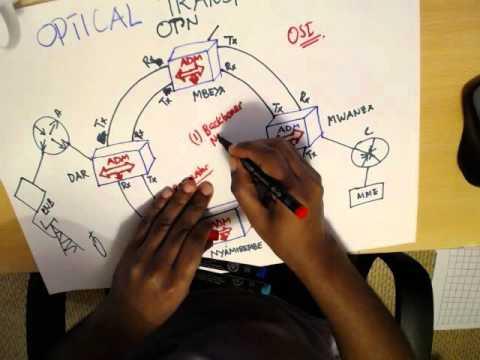 Tanzania internet high price& low speed , OTN, SDH-Video 3