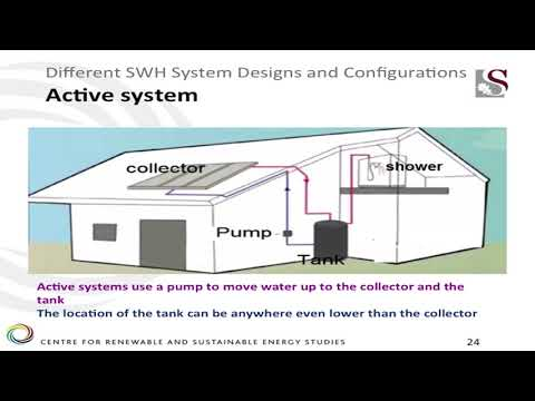 Solar Water Heaters Online Course
