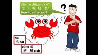 Learn Mandarin Chinese Online Free Lesson 31 How