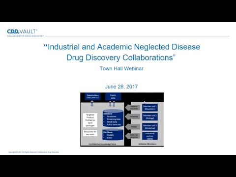 Industrial and Academic Neglected Disease Drug Discovery Collaborations   GSK and Northeastern Unive