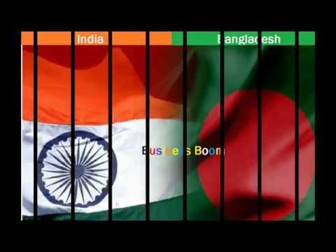 Business in Bangladesh - India Bangladesh Business Boom