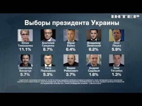 Президентские выборы -