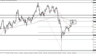 USD/JPY Technical Analysis for February 21, 2019 by FXEmpire.com