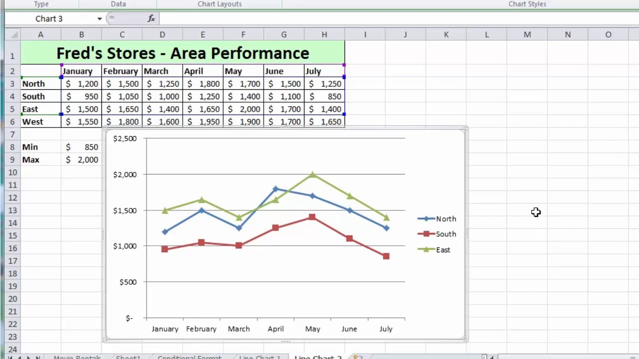Excel 2010 Tutorial For Beginners 13 Charts Pt 4 Multi Series Line Chart Microsoft Excel Youtube