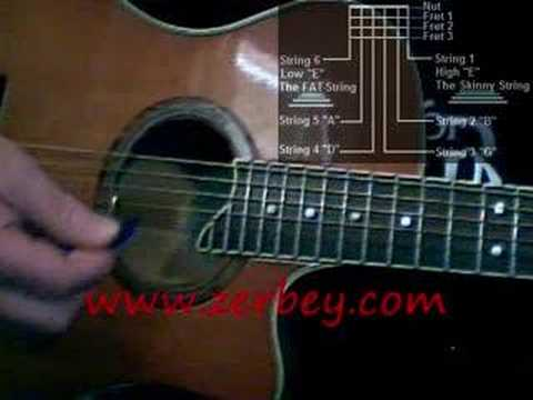 Guitar Music Lessons West Chester Pa - Lesson 1 by Rich Zerbey