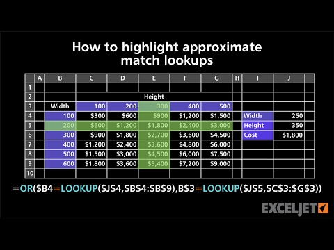 How to highlight approximate match lookups