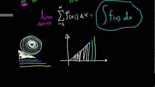 Calculo 1 - O que é integral, introdução intuitiva ao conceito
