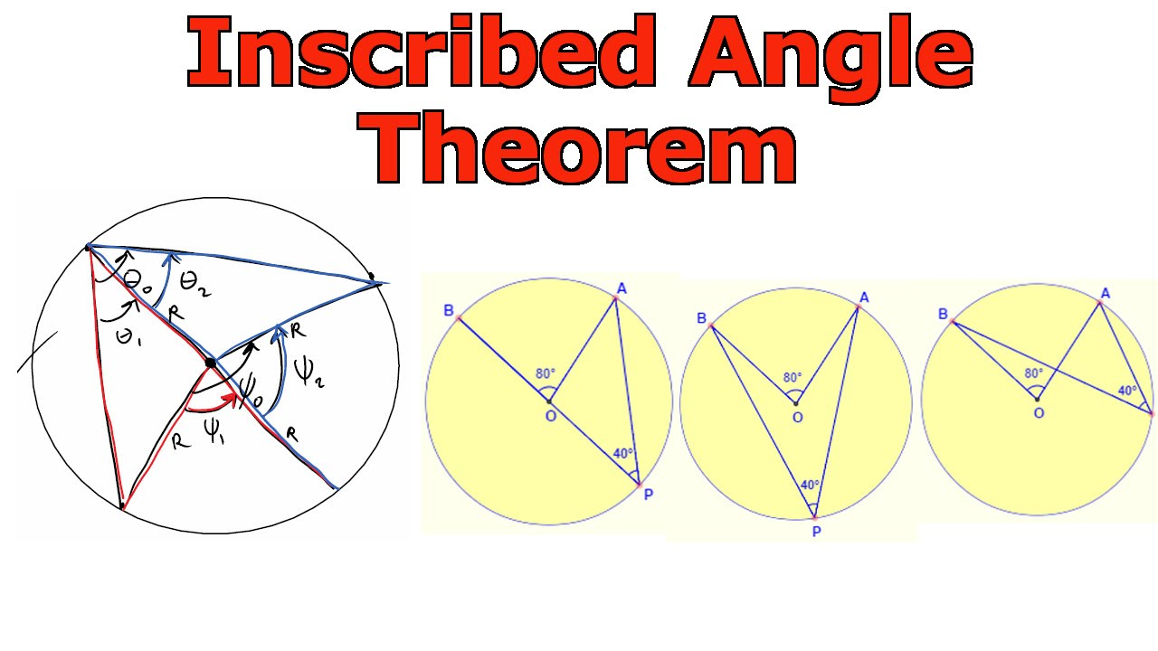 Inscribed Angle Theorem (or Central Angle Theorem)