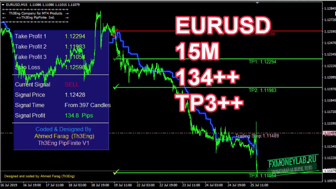 Trend following binary options betting assistant ibook software for pc