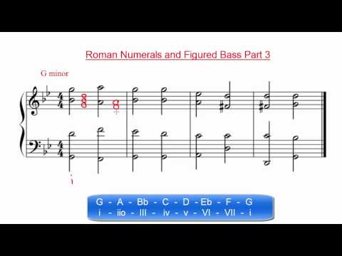 Roman Numerals and Figured Bass Notation Part 3