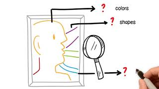What is Formalism? | Philosophy Today | Formalism, art history| Definition of Formalism