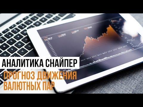 Аналитика Форекс: Прогноз движения валютных пар