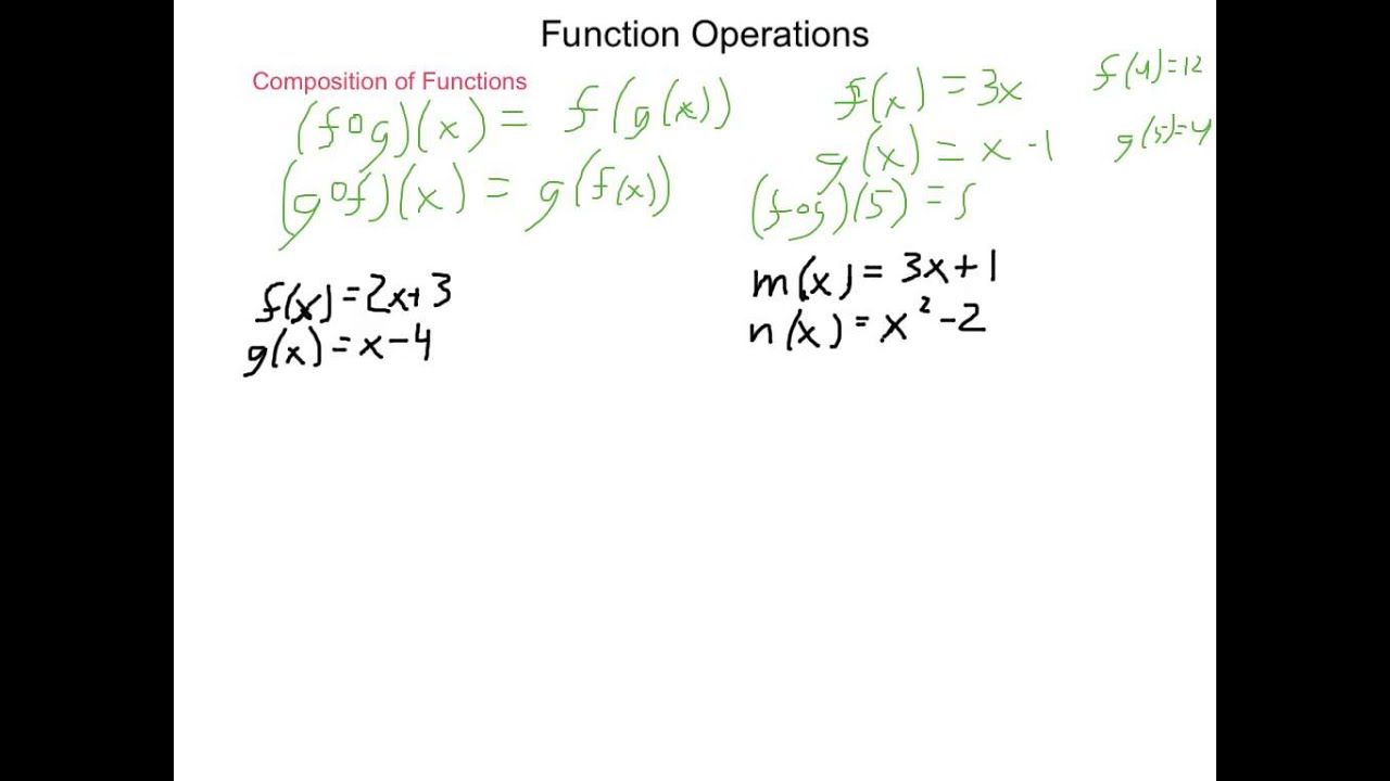 Worksheets Function Operations Worksheet algebra2 6 function operations youtube operations