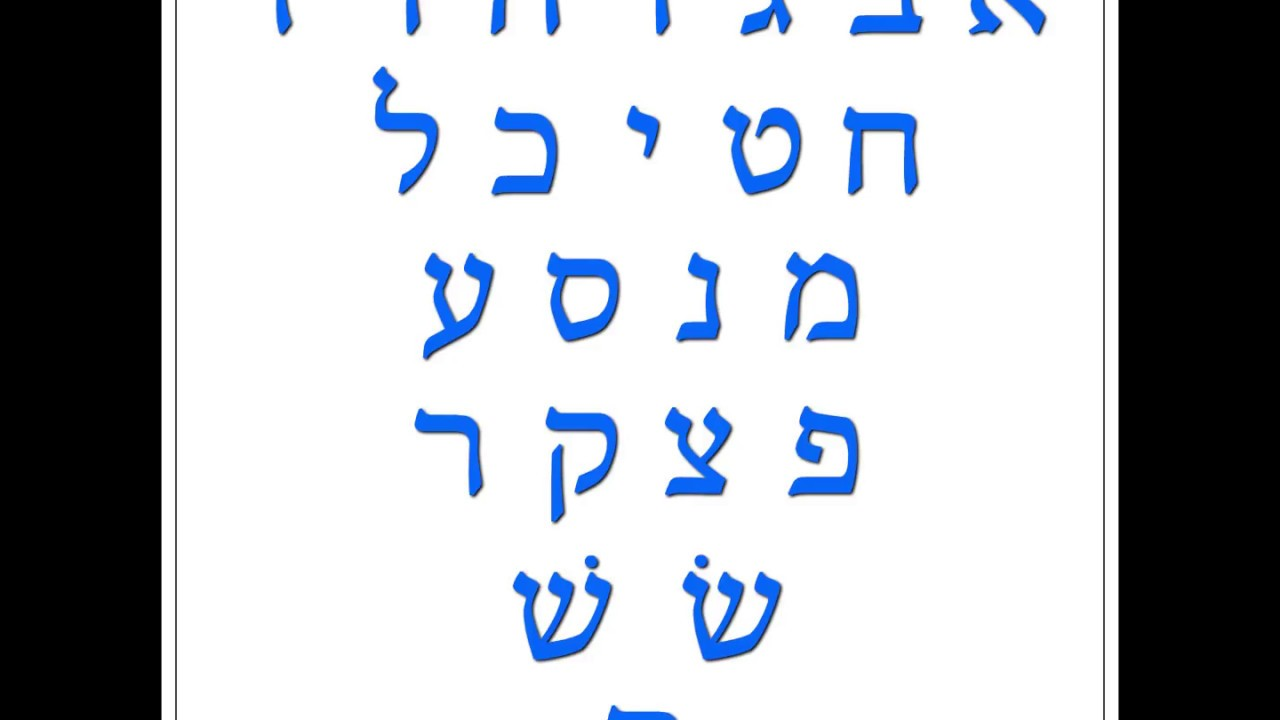 ALEF BET SONG HEBREW ALPHABET Chords - Debbie Friedman | E ...