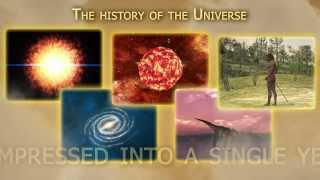Sagan Calendar - Universe chronology 3D HD