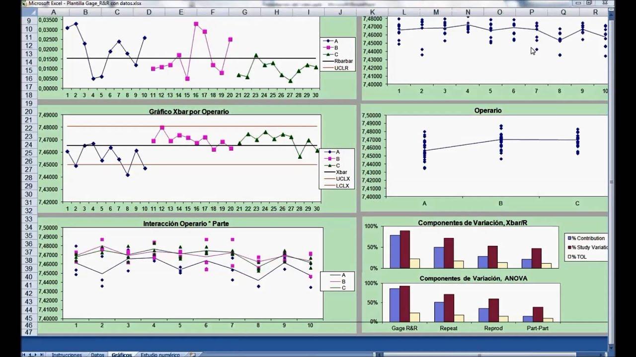 Análisis R&R de Repetibilidad y Reproducibilidad - YouTube