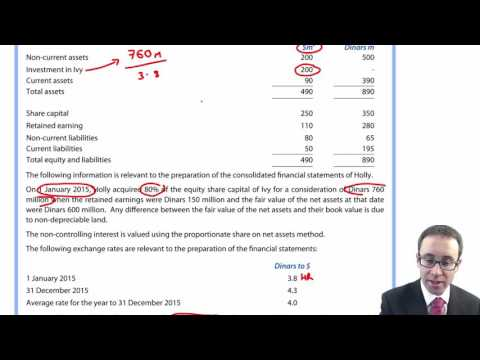 ACCA P2 Foreign currency - Group accounts