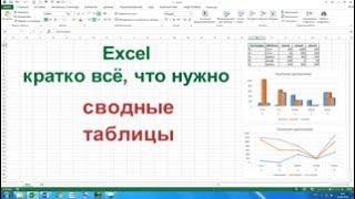 Урок Excel 05  Сводные таблицы