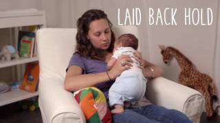 Breastfeeding Positions  (3:35s/English)
