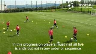 Football Coaching Resource - Skill Practice - Dribbling & RWTB - Shark Attack