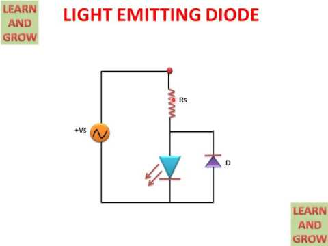 LIGHT EMITTING DIODE (LED) ! LEARN AND GROW