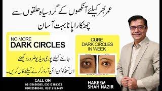 sfaturi pentru slăbit hakim shah nazir)