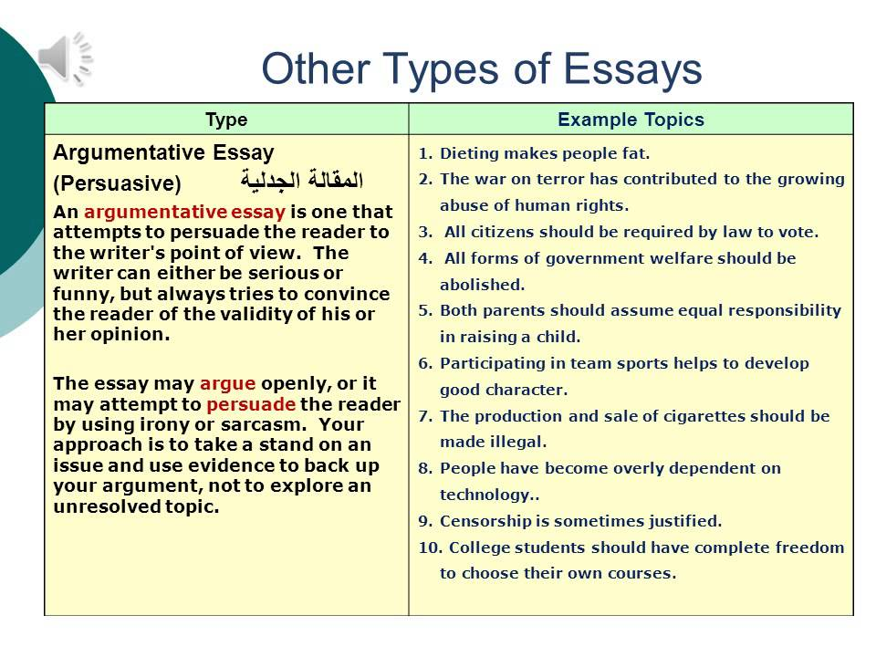 two kinds of essay types of english essays types of english essays - what are the different kinds of essay