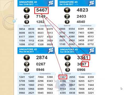 Singapore lottery Pools 4D Uncle Kumar prediction/tips/forecast, winning  money SGP prizes