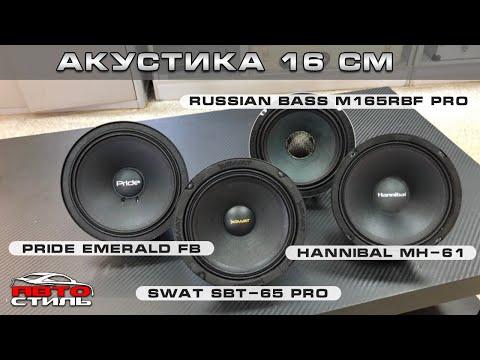 ТОП-4 динамика за 4000 рублей. Сравнительная прослушка. РОЗЫГРЫШ ДИНАМИКОВ