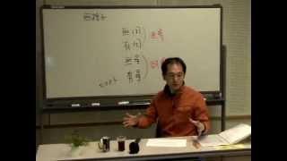 宗教学(初級29):ヨーガ・スートラ(I41〜51) 〜 竹下雅敏 講演映像