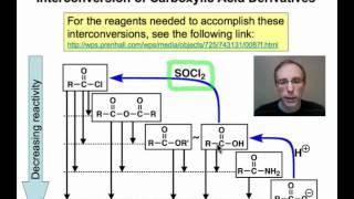 Interconversion of Carboxylic Acid Derivatives