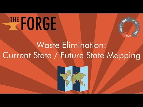 Waste Elimination - Current/Future State Mapping