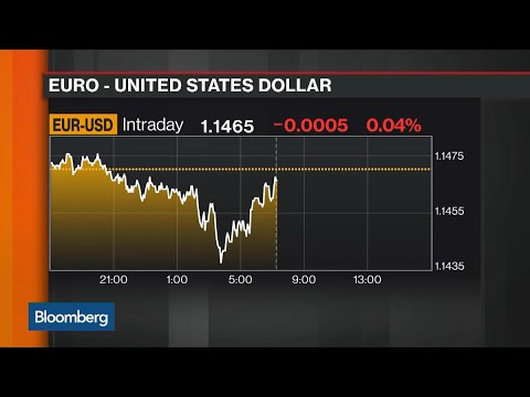 Strategist Garthwaite Says Europe to Outperform U.S.