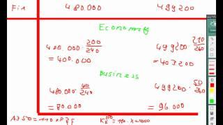 Investition und Finanzierung 21 Aufgabe