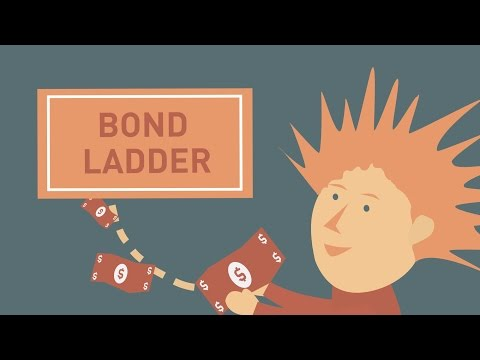 How to Build a Bond Ladder