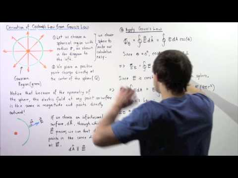 Derivation of Coulomb