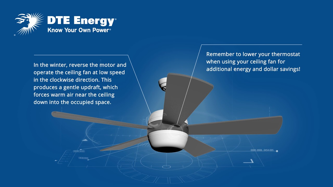 Ceiling Fan To Stay Warm And Save