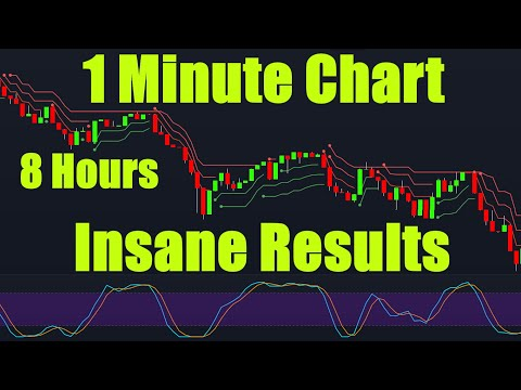 I Traded Bitcoin For 8 Hours Straight On The 1 Minute Chart - CRAZY RESULTS