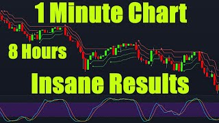 I Traded Bitcoin For 8 Hours Straight On The 1 Minute Chart  CRAZY RESULTS