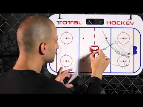 HOCKEY FORWARD POSITIONING: How to Score More Goals in 3-2 Rushes