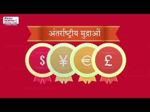 ICICIPruMF-International Investing (Hindi)