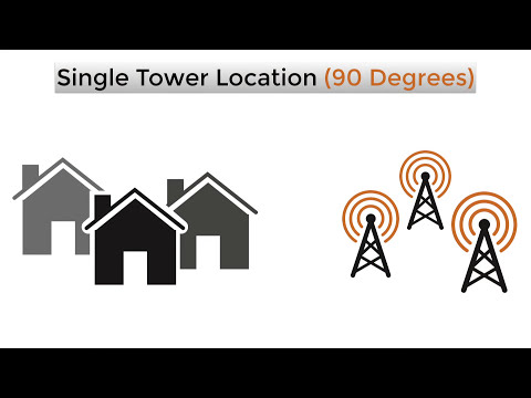 Best TV Antenna Selection Guide - Find The Best TV Antenna | CM