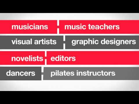Artist Careers Research presented by the Australia Council for the Arts