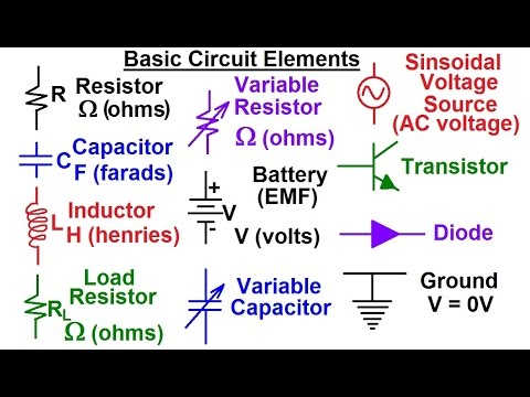 Electrical Engineering Basic Concepts 2 Of 7 Basic Circuit