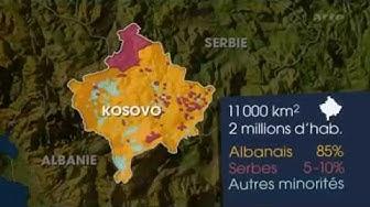 Kleinstaat Kosovo   . arte Mit offenen Karten